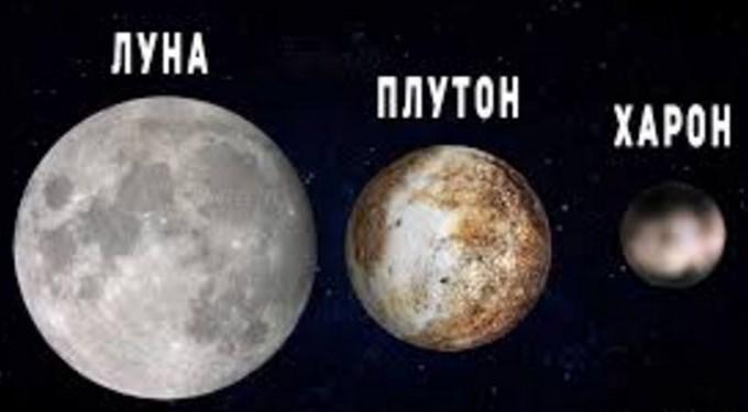 Порівняння з Місяцем і Хароном