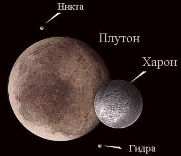 Супутники