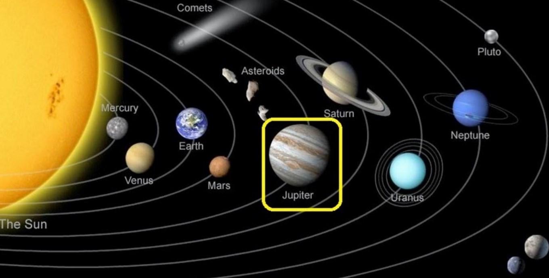 Сонячная система